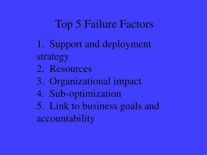 Top 5 Failure Factors
