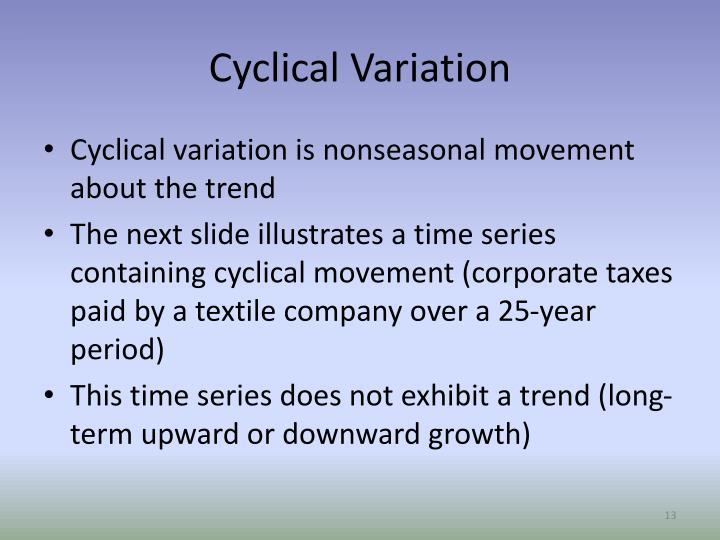 Cyclical Variation