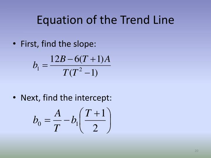 Equation of the Trend Line