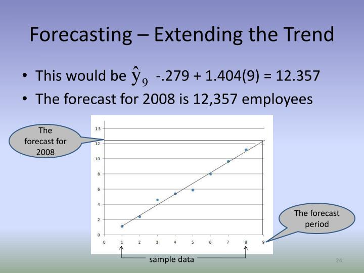 Forecasting – Extending the Trend