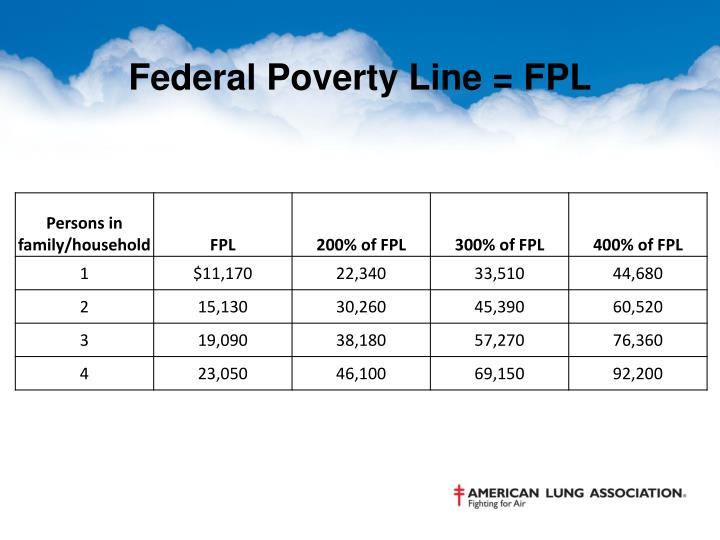 Federal Poverty Line = FPL