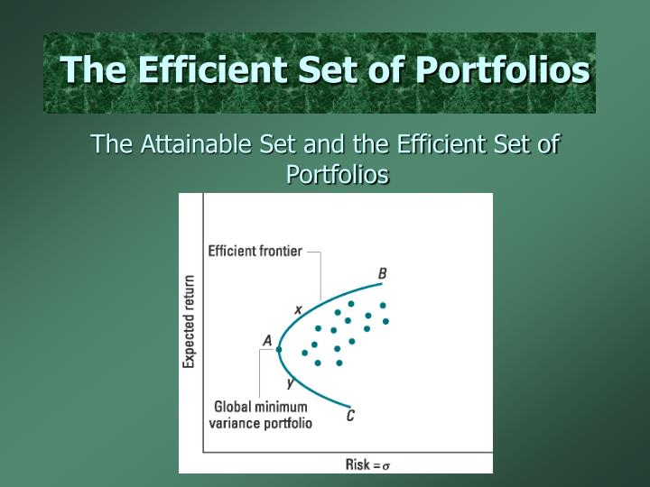 The Efficient Set of Portfolios