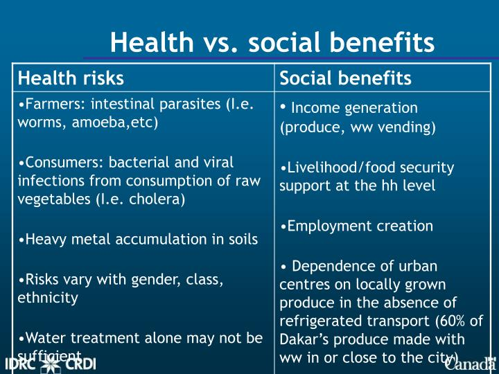 Health vs. social benefits