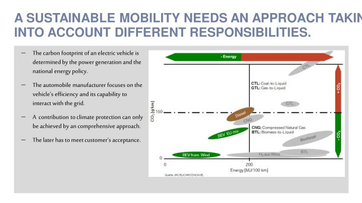A SUSTAINABLE MOBILITY NEEDS AN APPROACH TAKING INTO ACCOUNT DIFFERENT RESPONSIBILITIES.