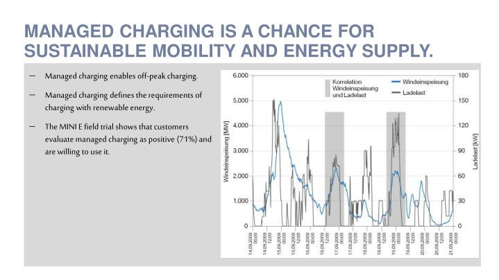 MANAGED CHARGING IS A CHANCE FOR SUSTAINABLE MOBILITY AND ENERGY SUPPLY.