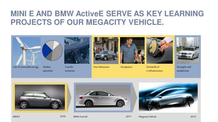 MINI E AND BMW