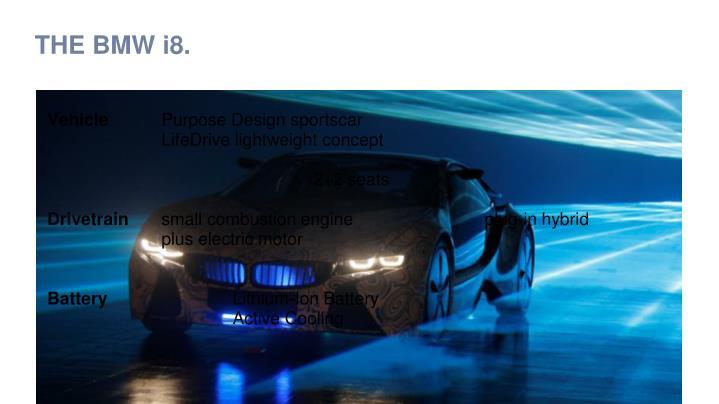 THE BMW i8.