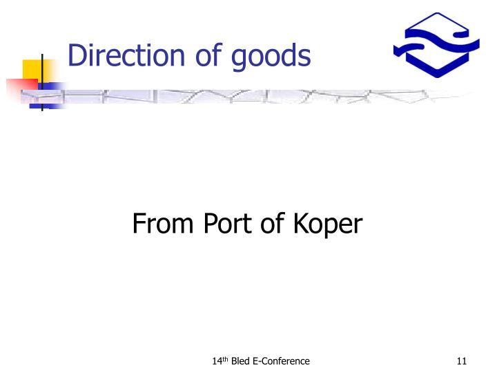 From Port of Koper