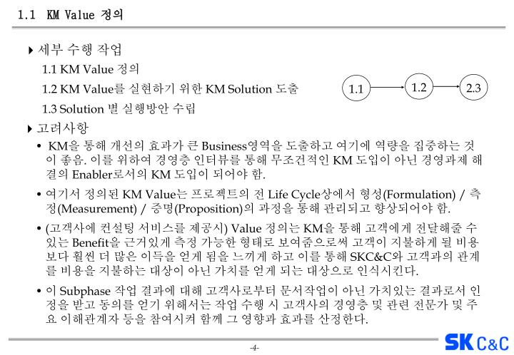 1.1  KM Value