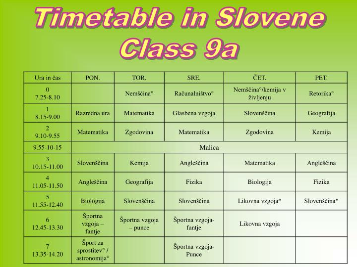 Timetable in Slovene