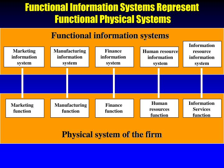 Functional Information Systems Represent