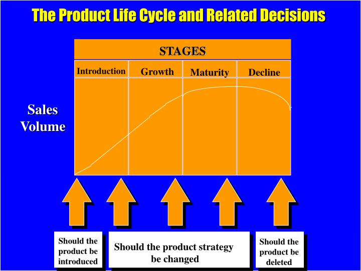 The Product Life Cycle and Related Decisions