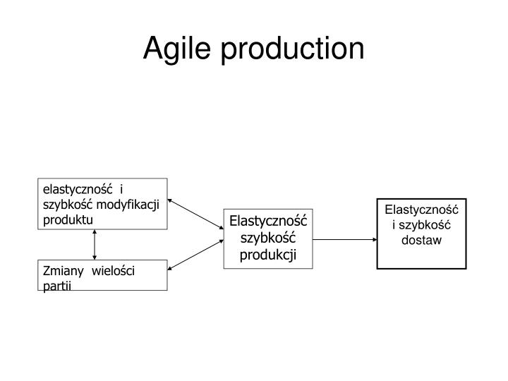 Agile production