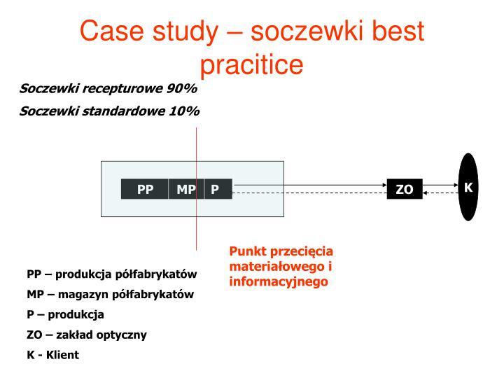 Case study – soczewki best pracitice