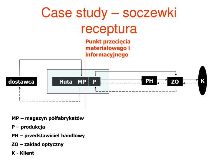 Case study – soczewki receptura
