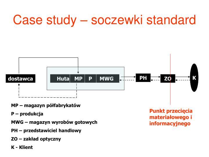 Case study – soczewki standard