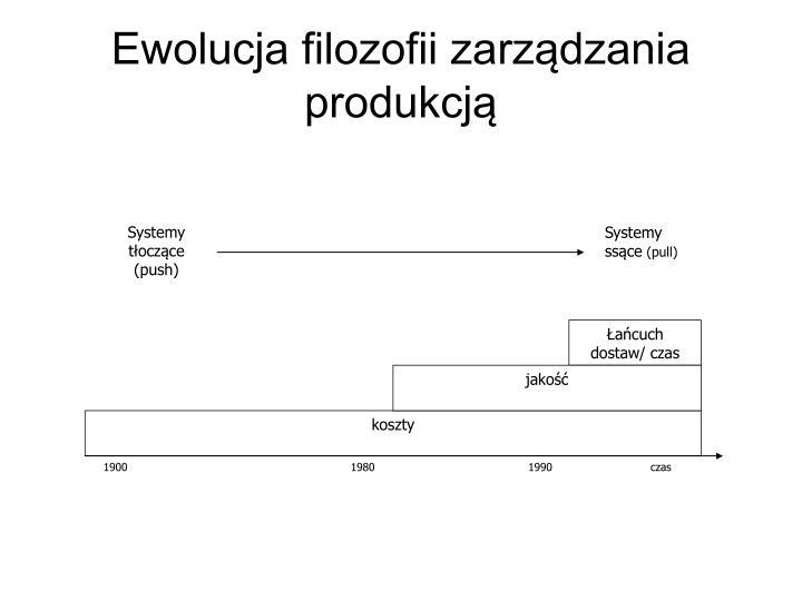 Ewolucja filozofii zarządzania produkcją
