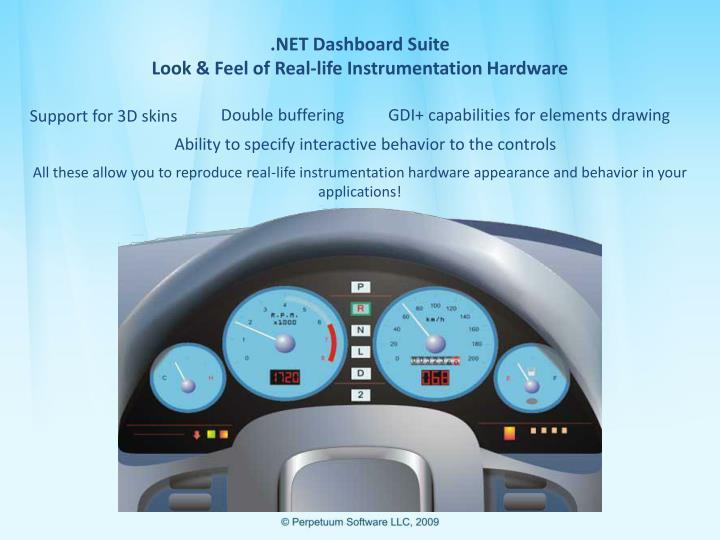 .NET Dashboard Suite
