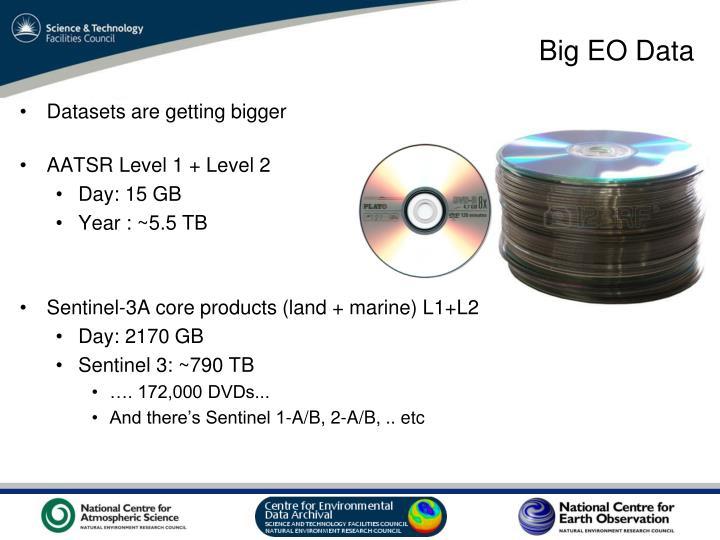 Big EO Data