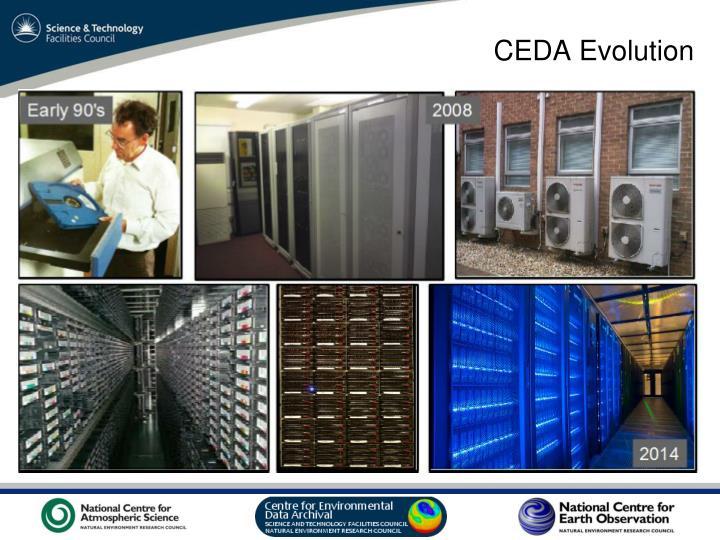 CEDA Evolution