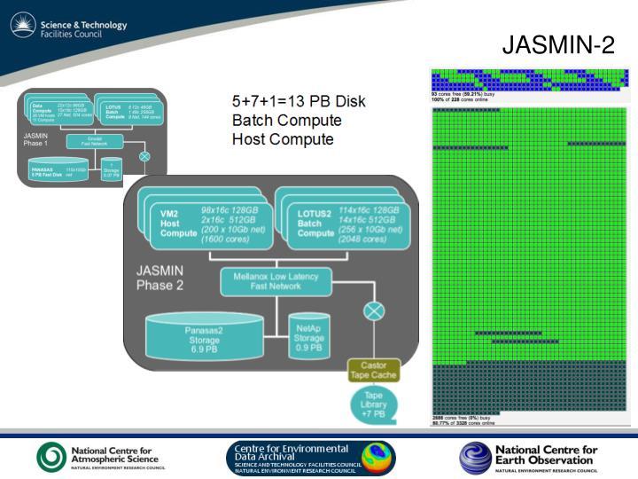 JASMIN-2