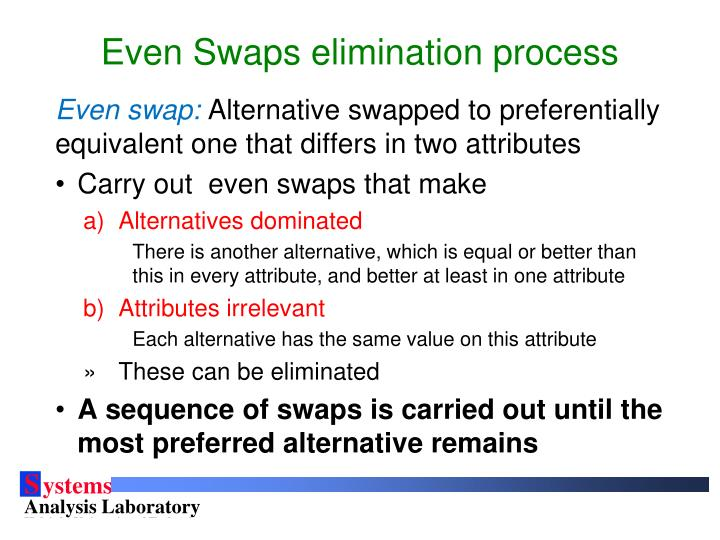 Even Swaps elimination process