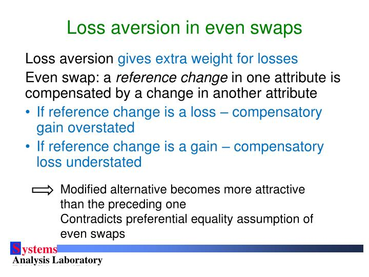 Loss aversion in even swaps