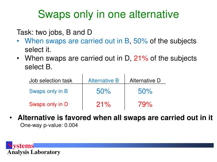 Swaps only in one alternative