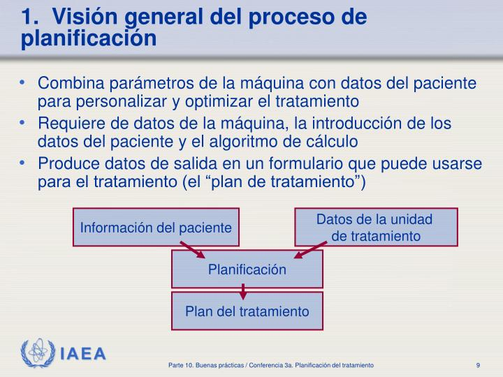 Información del paciente