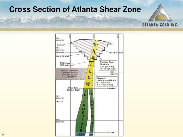 Cross Section of Atlanta Shear Zone