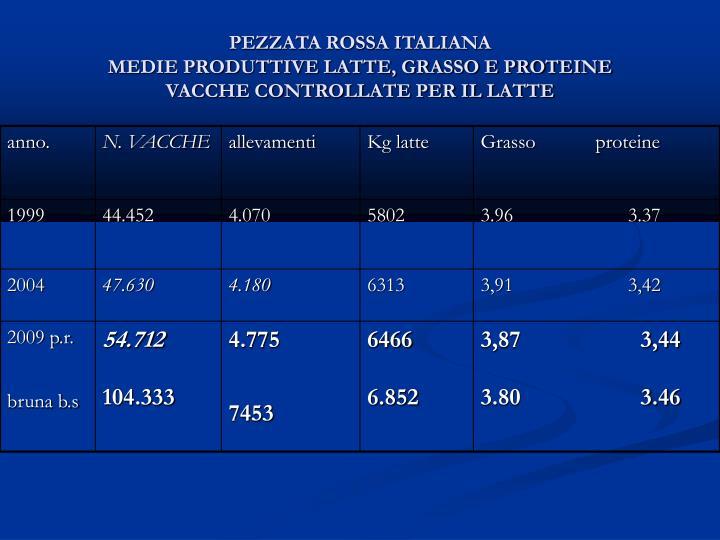 PEZZATA ROSSA ITALIANA