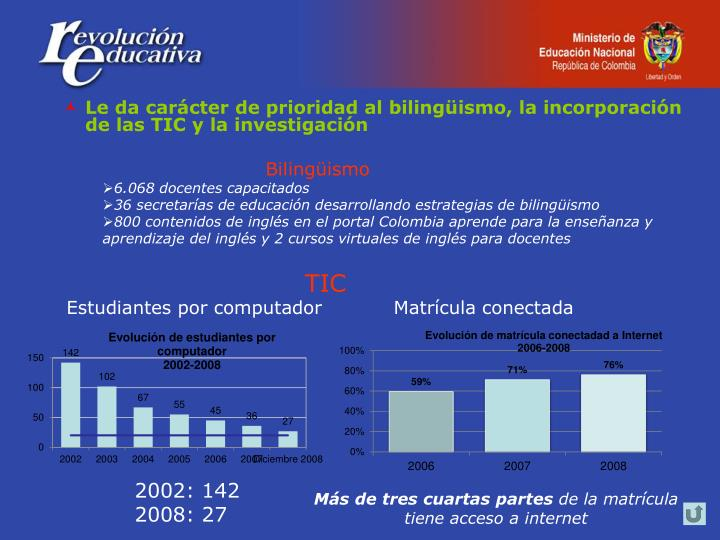 Le da carácter de prioridad al bilingüismo, la incorporación de las TIC y la investigación