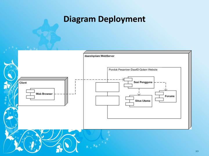 PPT - Diagram Use Case Proses Registrasi dan Login ...