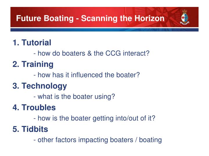 Future Boating - Scanning the Horizon