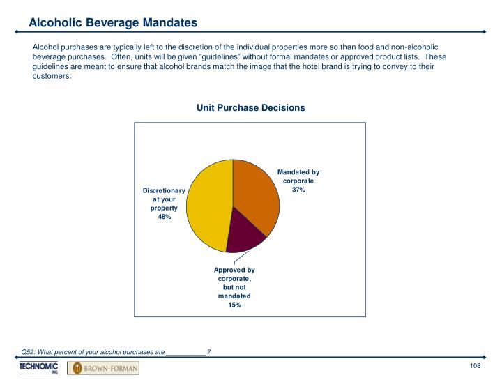 Alcoholic Beverage Mandates