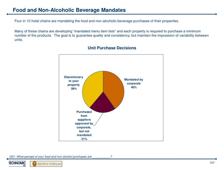 Food and Non-Alcoholic Beverage Mandates