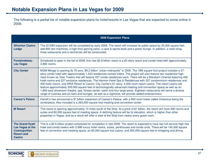 Notable Expansion Plans in Las Vegas for 2009
