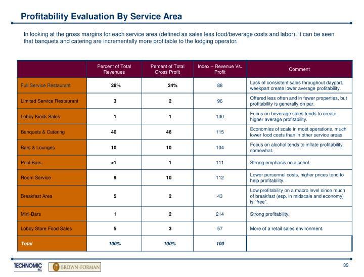Profitability Evaluation By Service Area