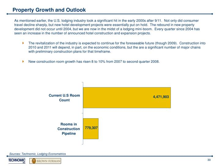 Property Growth and Outlook