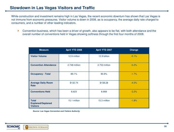 Slowdown in Las Vegas Visitors and Traffic