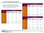 u s hotel f b industry analysis