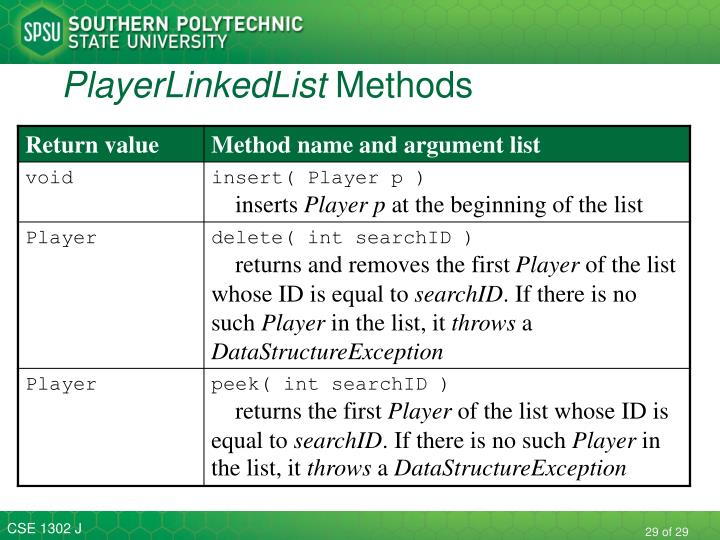 PlayerLinkedList