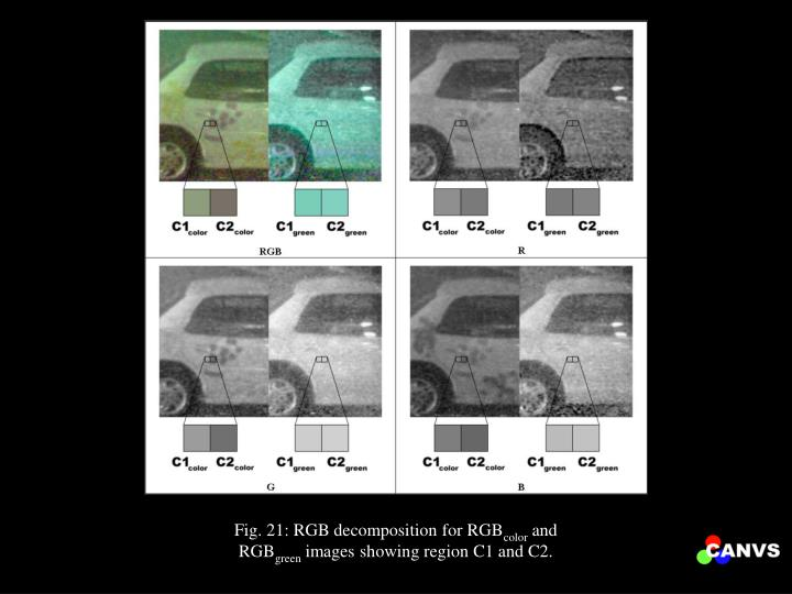 Fig. 21: RGB decomposition for RGB