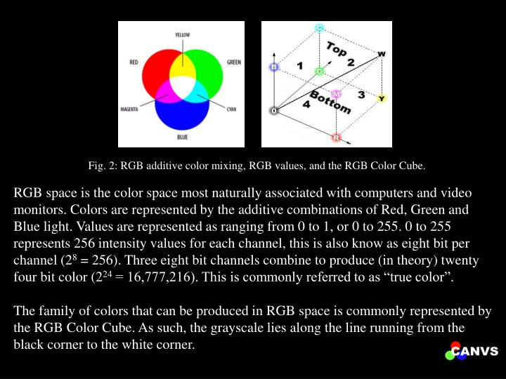 Fig. 2: RGB additive color mixing, RGB values, and the RGB Color Cube.