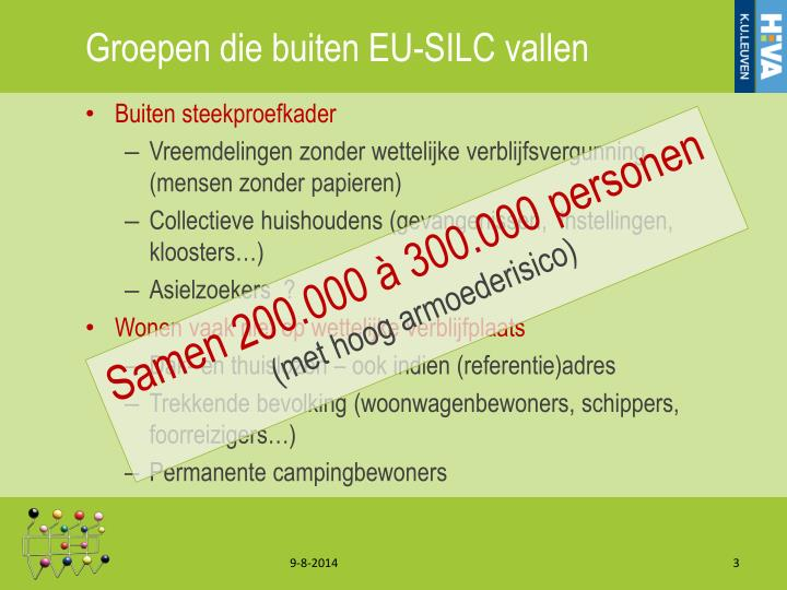 Groepen die buiten EU-SILC vallen