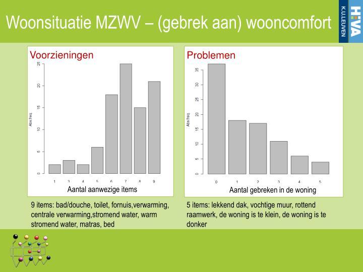Woonsituatie MZWV – (gebrek aan) wooncomfort