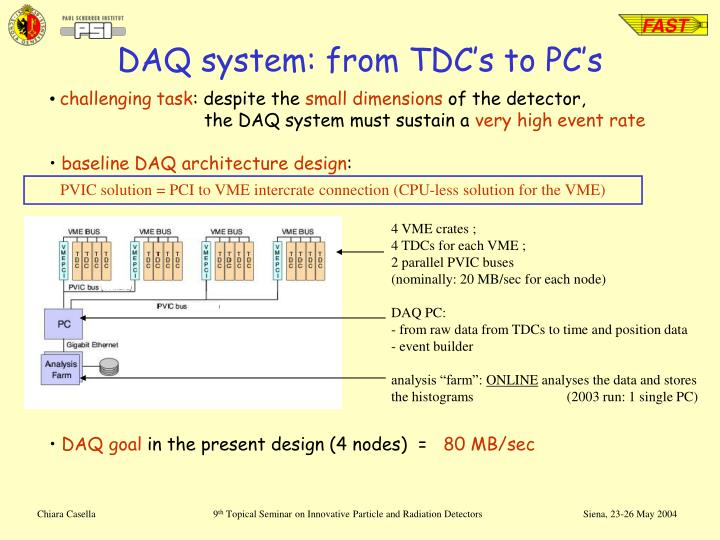 DAQ system: from TDC's to PC's