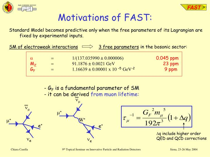 Motivations of fast