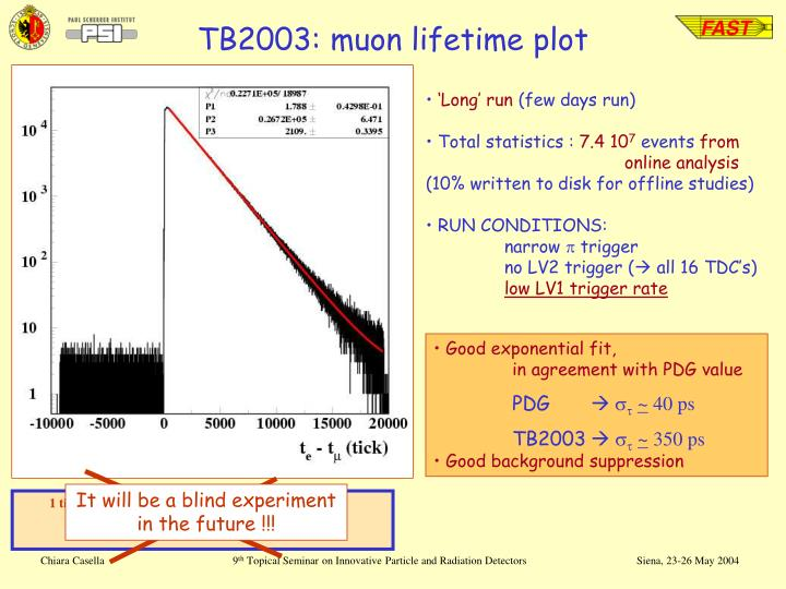 TB2003: muon lifetime plot