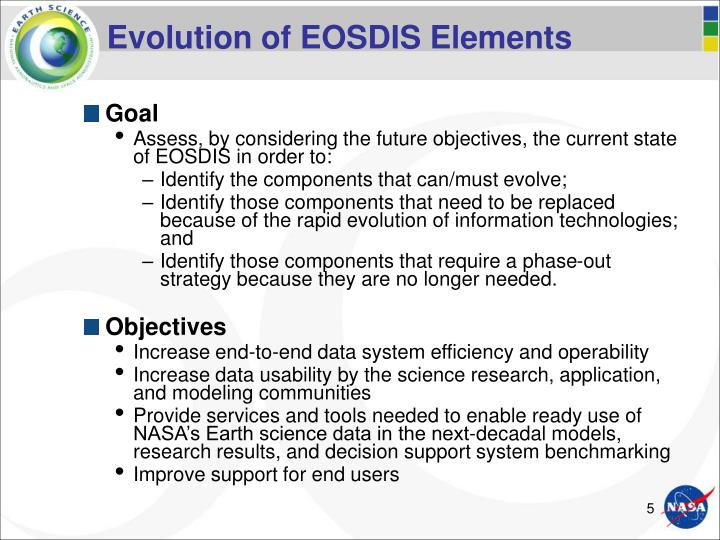 Evolution of EOSDIS Elements